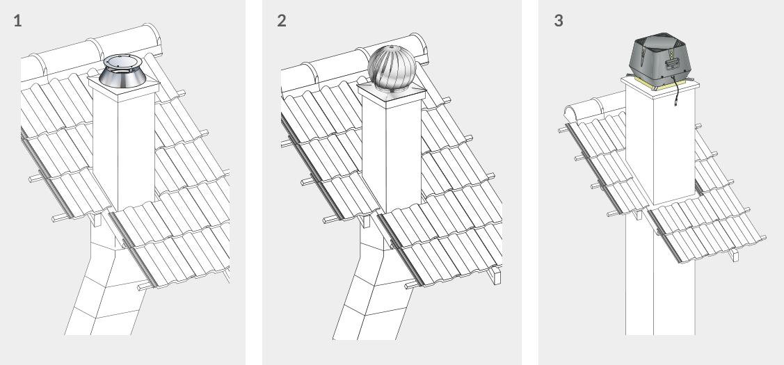 les extracteurs de fum es et aspirateurs chemin es poujoulat. Black Bedroom Furniture Sets. Home Design Ideas
