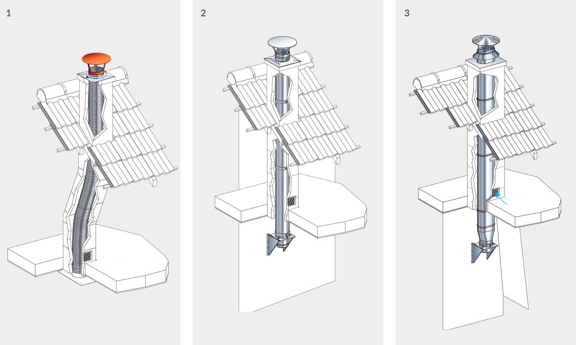 le tubage et le gainage du conduit de chemin e chemin es. Black Bedroom Furniture Sets. Home Design Ideas