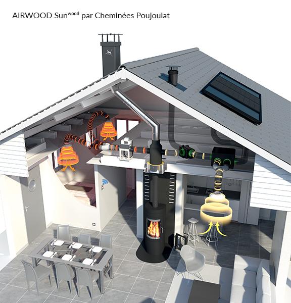 r cup rer et redistribuer la chaleur dans sa maison. Black Bedroom Furniture Sets. Home Design Ideas