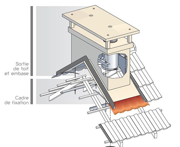 sortie de toit r gionale normandie vend e pour maison individuelle chemin es poujoulat. Black Bedroom Furniture Sets. Home Design Ideas