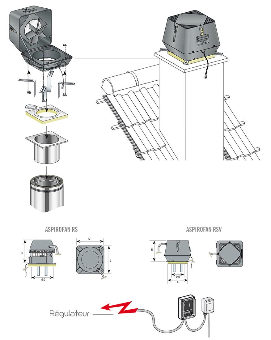 aspirofan ventilateur d 39 aspiration des fum es lectrique chemin es poujoulat. Black Bedroom Furniture Sets. Home Design Ideas